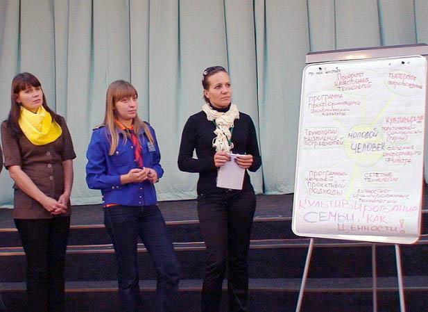 Рабочая группа защищает проект