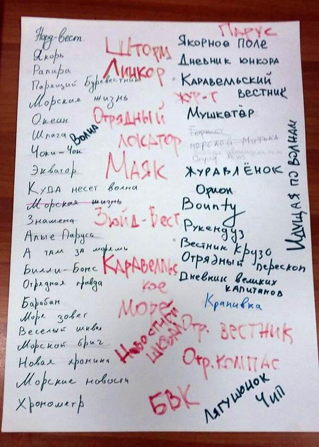 Ватман с несколькими десятками названий для стенгазеты