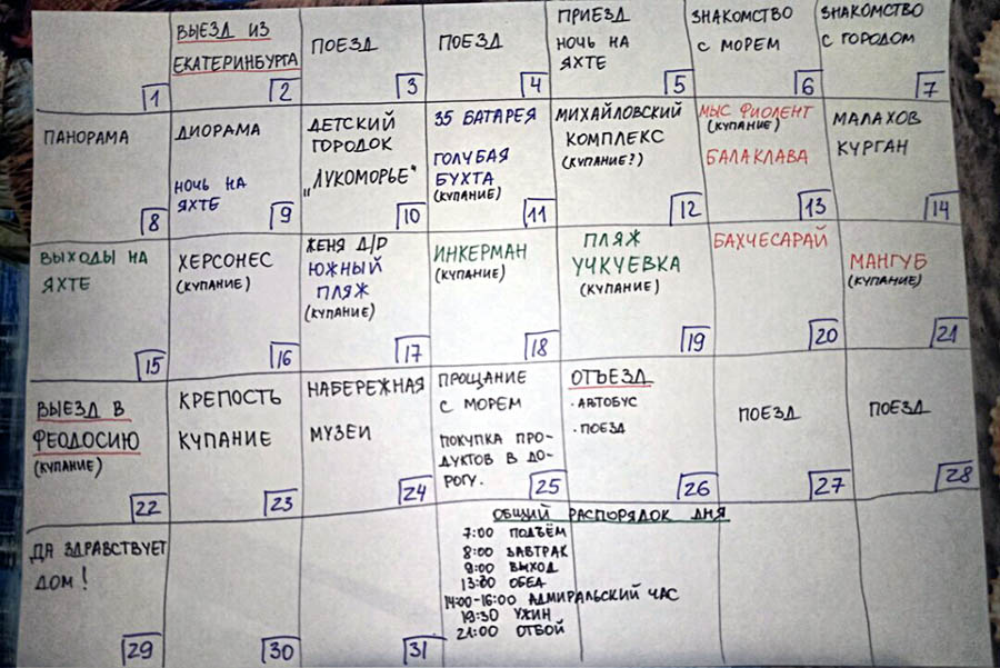 Графический план программы Каравелла-Зюйд